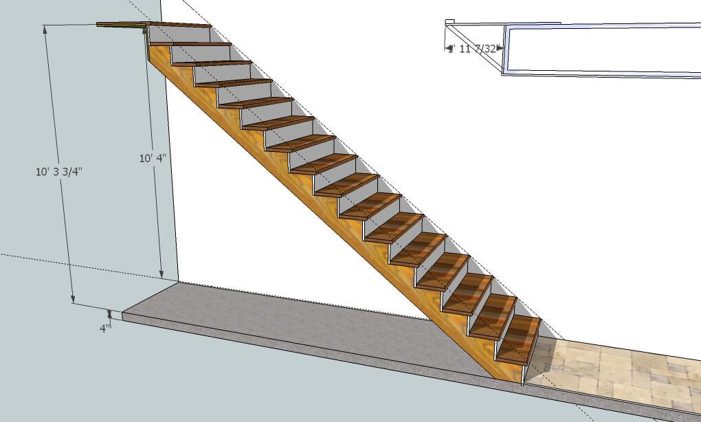 Какая лестница лучше в доме?